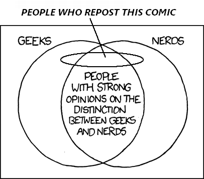 Adapted from http://xkcd.com/747/